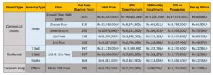 Pricing Table Square Mall